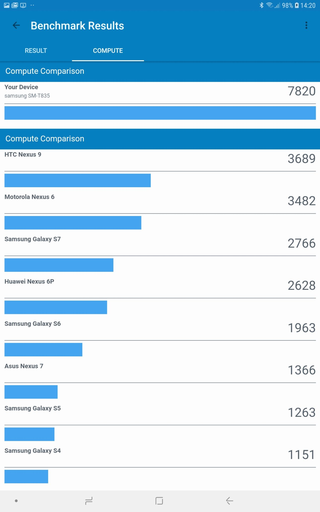 samsung-galaxy-tab-s4-review-07-benchmarking-geekbench-part-11