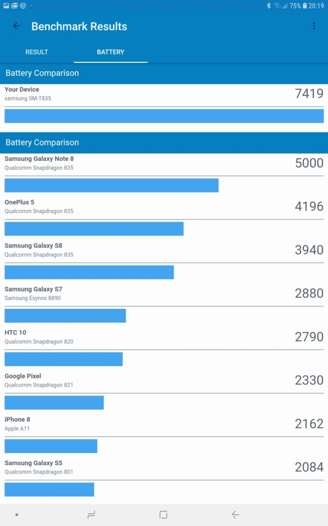 samsung-galaxy-tab-s4-review-07-benchmarking-geekbench-part-15