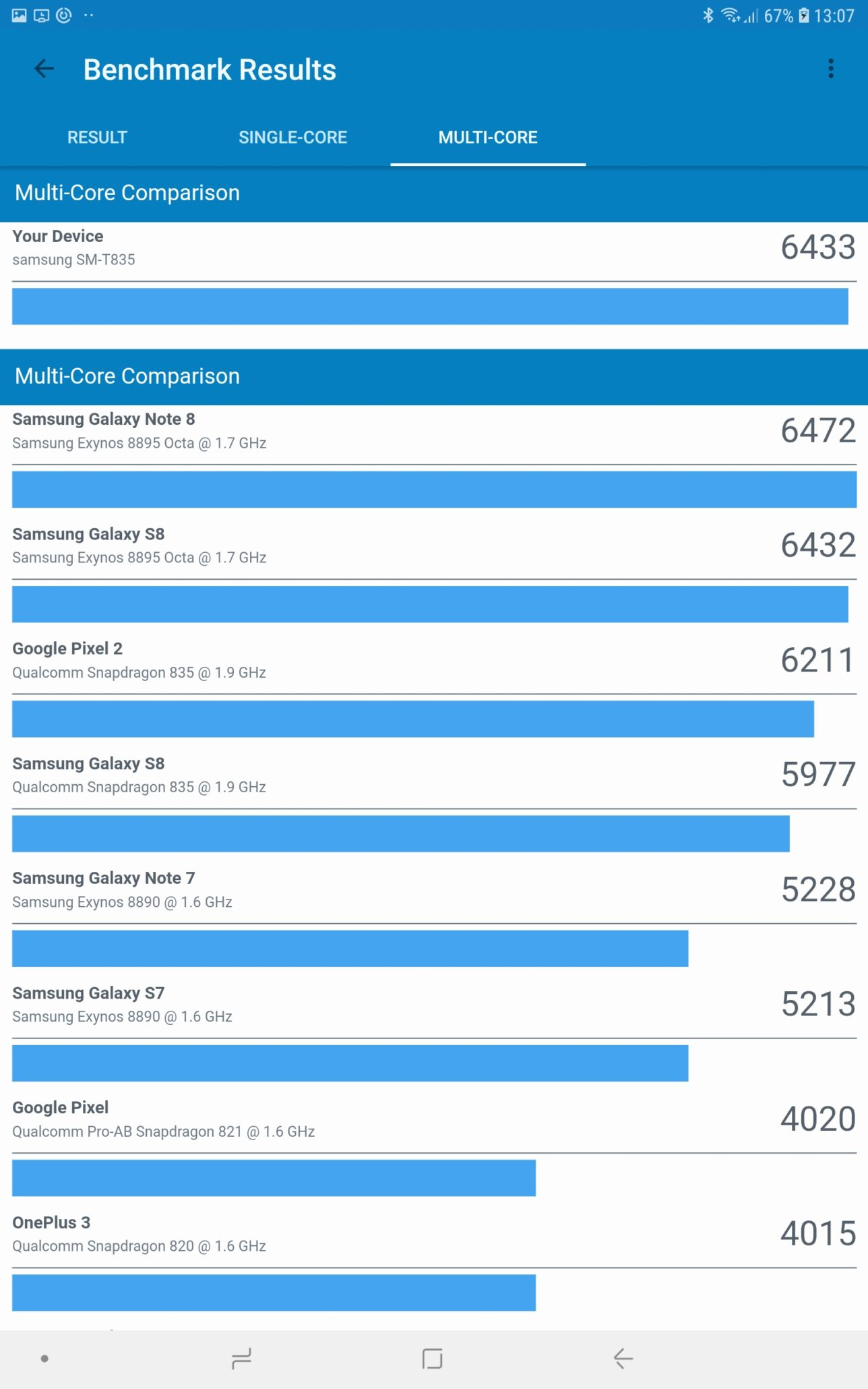 samsung-galaxy-tab-s4-review-07-benchmarking-geekbench-part-8