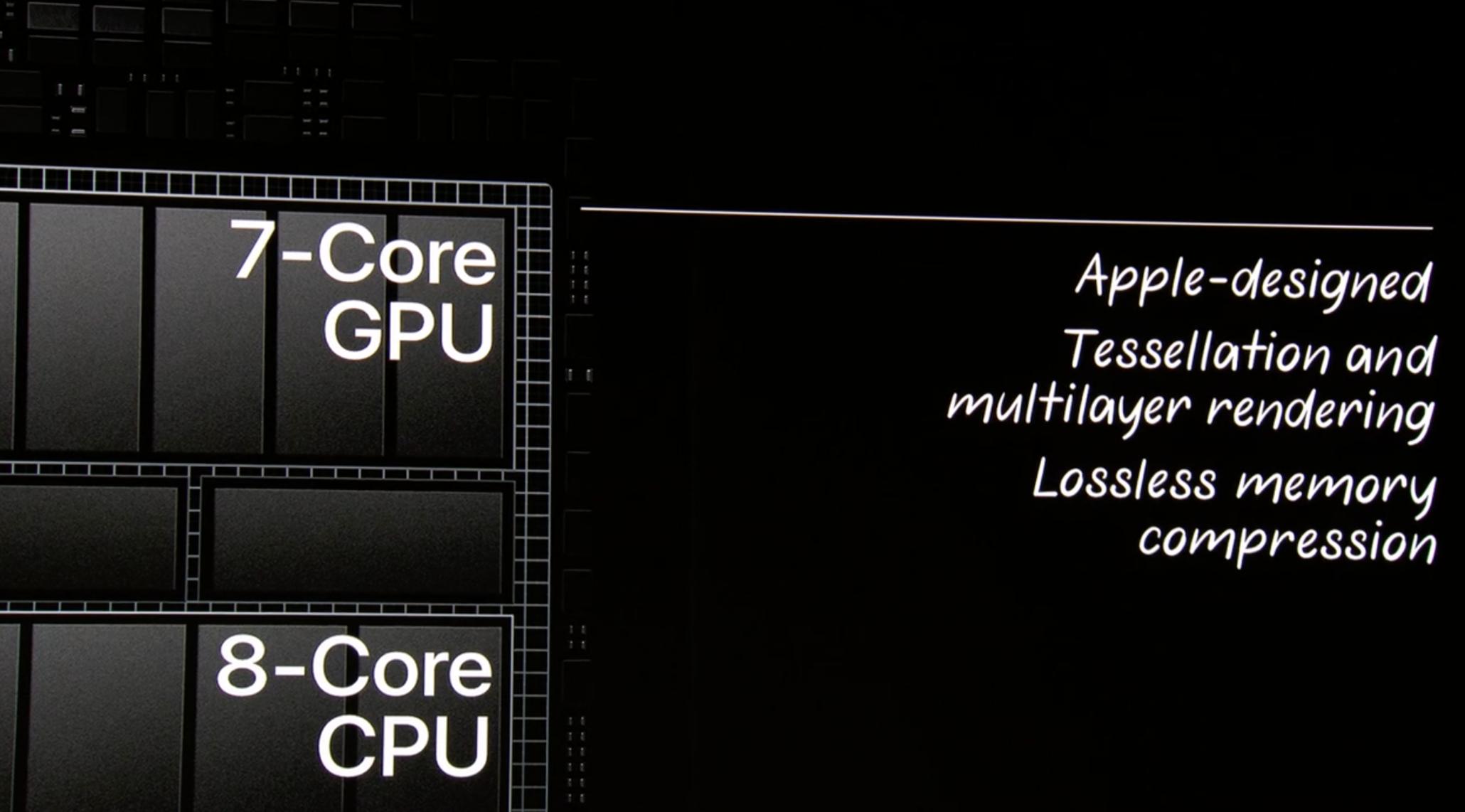 Apple's A12X Has 10 Billion Transistors, 90% Speed Boost & 7-Core GPU