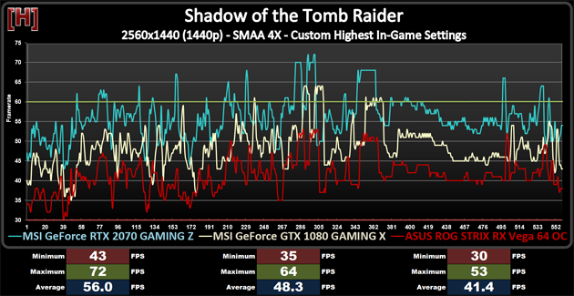 shadow-of-the-tomb-raider-rtx-2070-benchmark-2