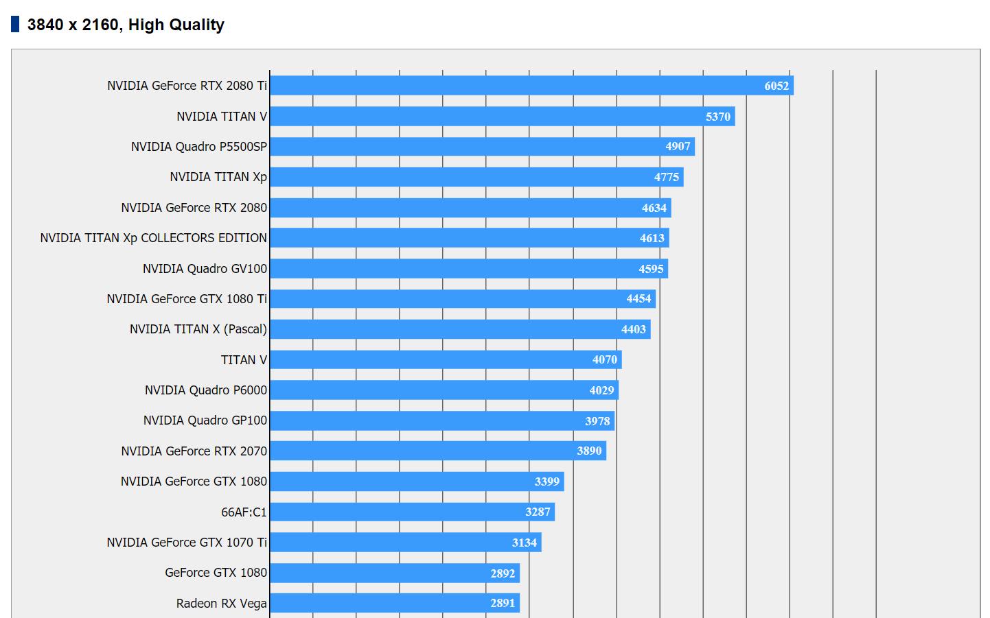 AMD's Vega 20 GPU Early Engineering Sample Benchmarked In Final