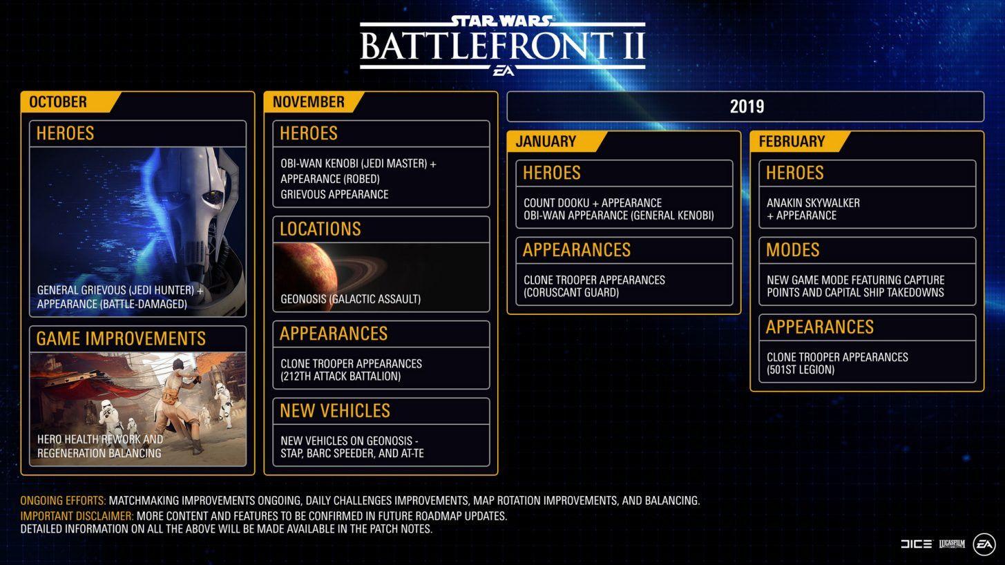 Star Wars Battlefront II Gets Updated Roadmap, Obi-Wan and ...