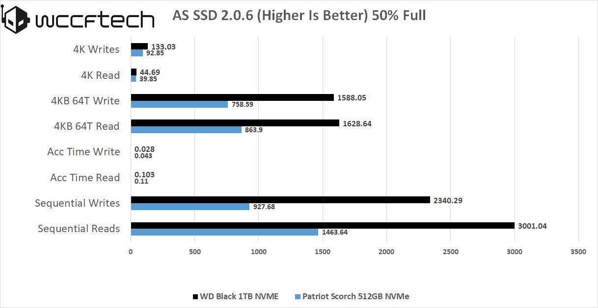 wd-black-nvme-1tb-as-ssd-50-full