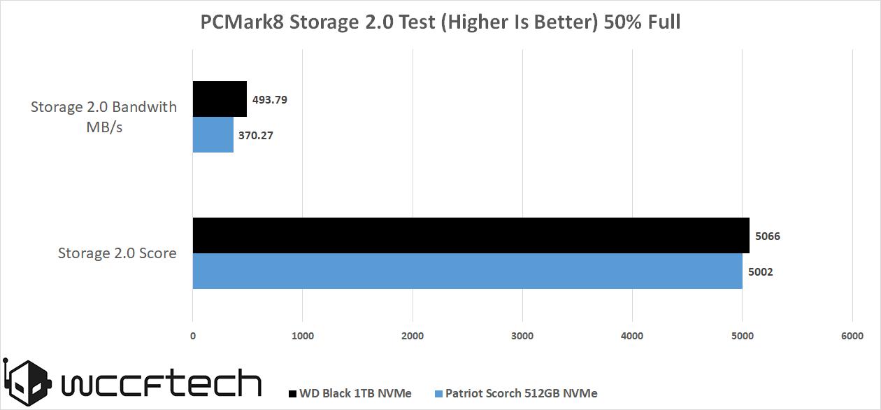 wd-black-nvme-1tb-pcmark8-storage-50-full-1
