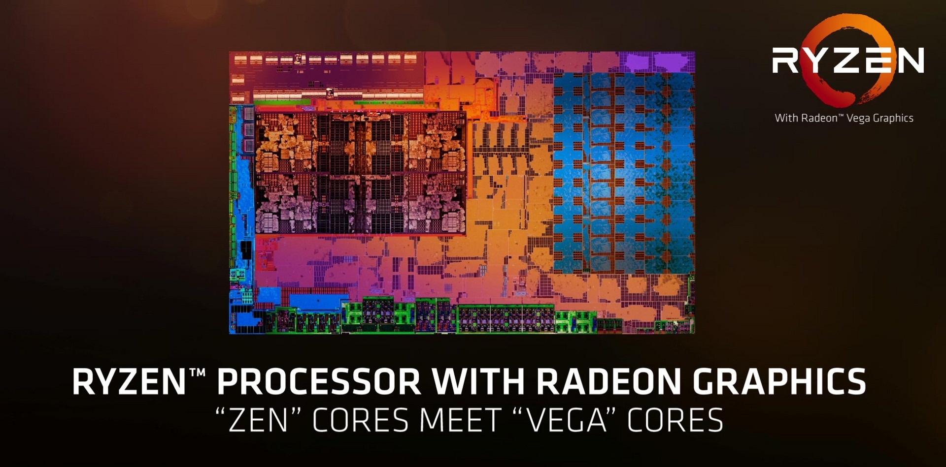 AMD Will Be Launching The Ryzen 3000 Series CPUs, APUs And A
