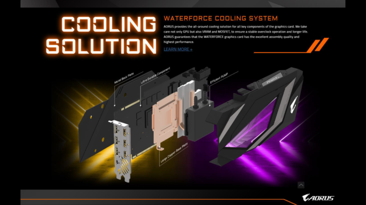 aorus-geforce-rtx-20-series-waterforce-xtreme-graphics-cards_15