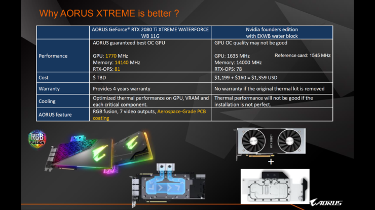 aorus-geforce-rtx-20-series-waterforce-xtreme-graphics-cards_4