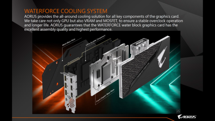 aorus-geforce-rtx-20-series-waterforce-xtreme-graphics-cards_5