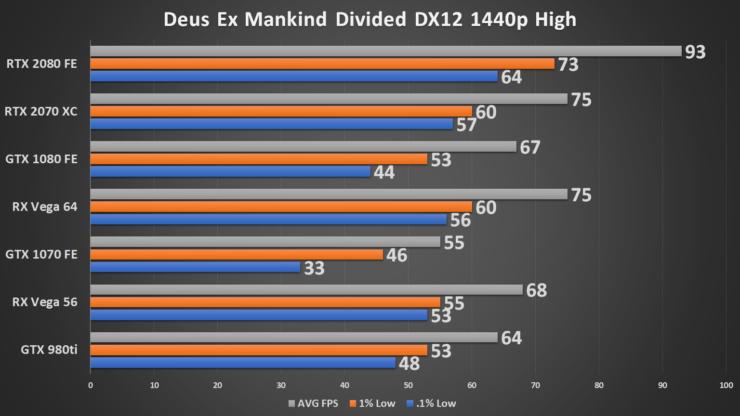 dxmd-8
