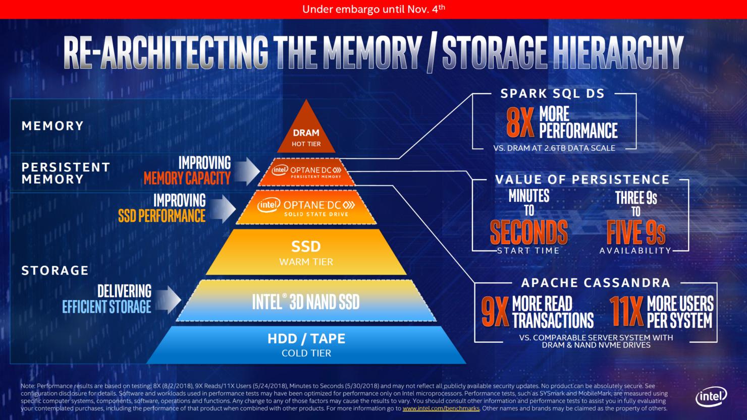 intel-data-center_memory_1