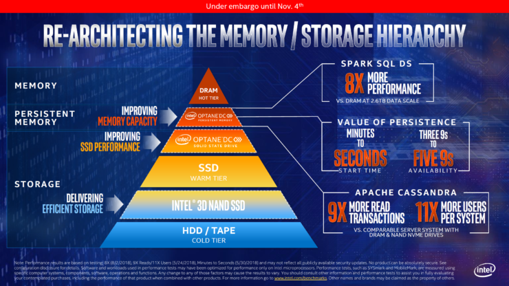 intel-data-center_memory_1