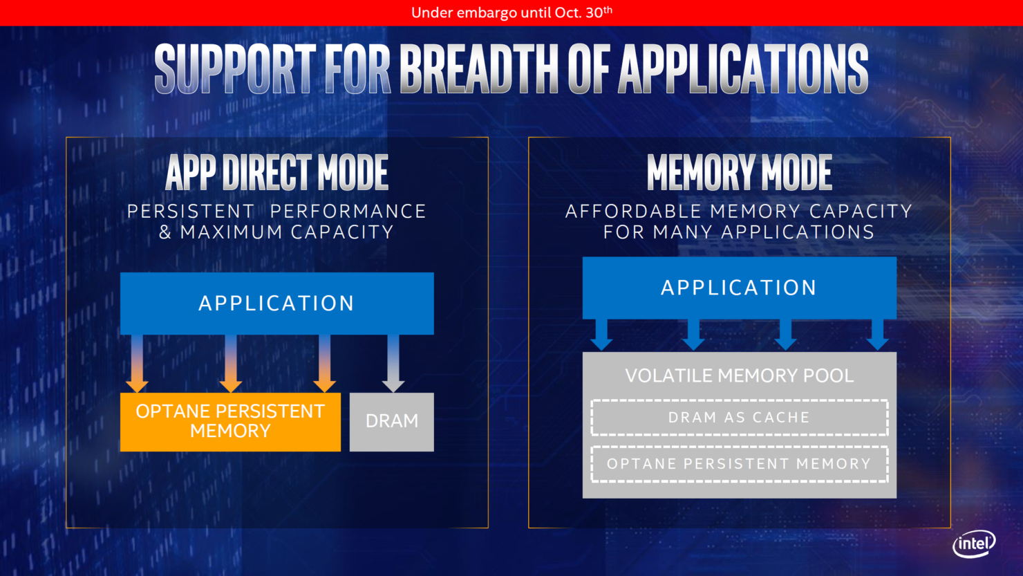intel-data-center_memory_3
