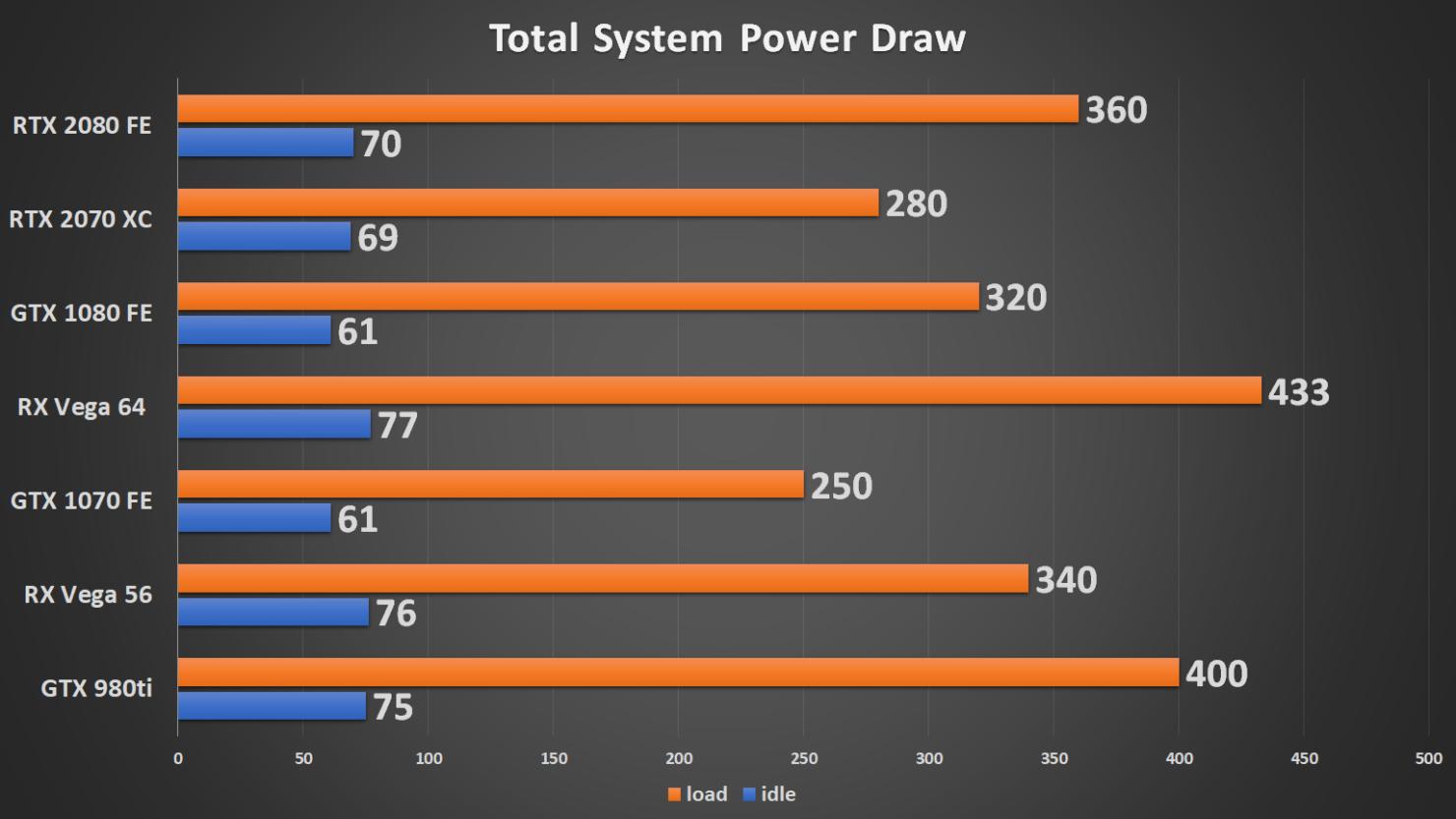 power-draw-8