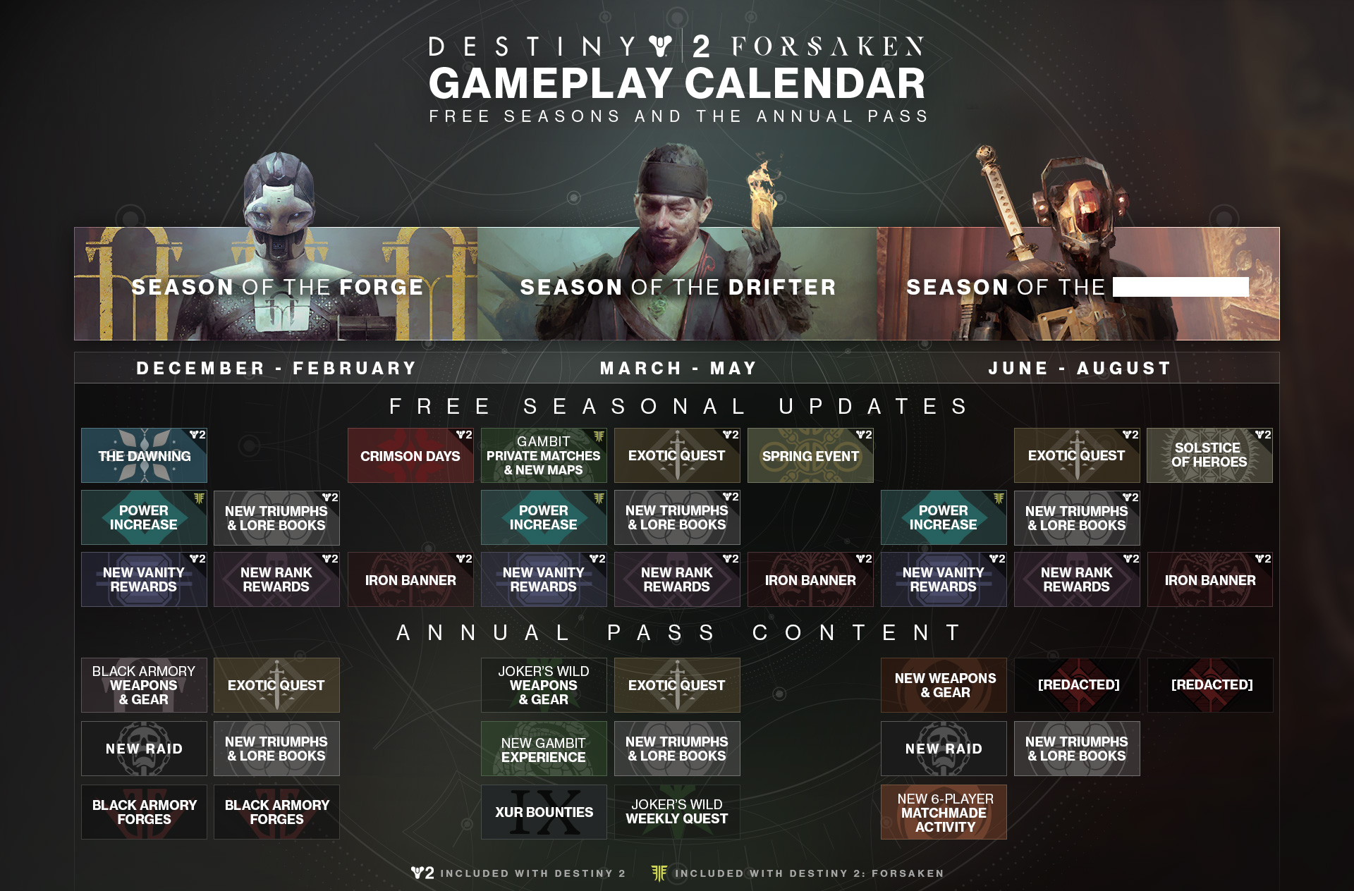 Bungie Shares Destiny 2 Roadmap for the Next Year or So