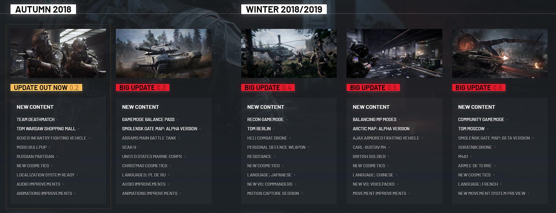 World War 3 Update Adds Team Deathmatch, Development Roadmap