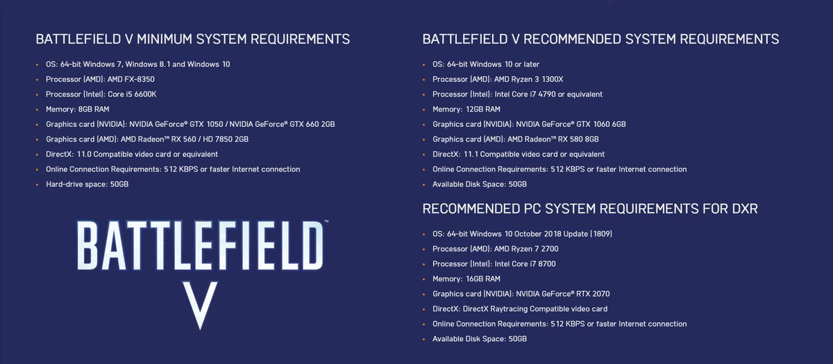 Battlefield 5 system requirements | PC Gamer