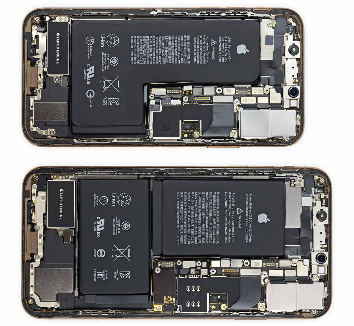 iPhone Battery Life Is Getting Worse With Each Successive Generation