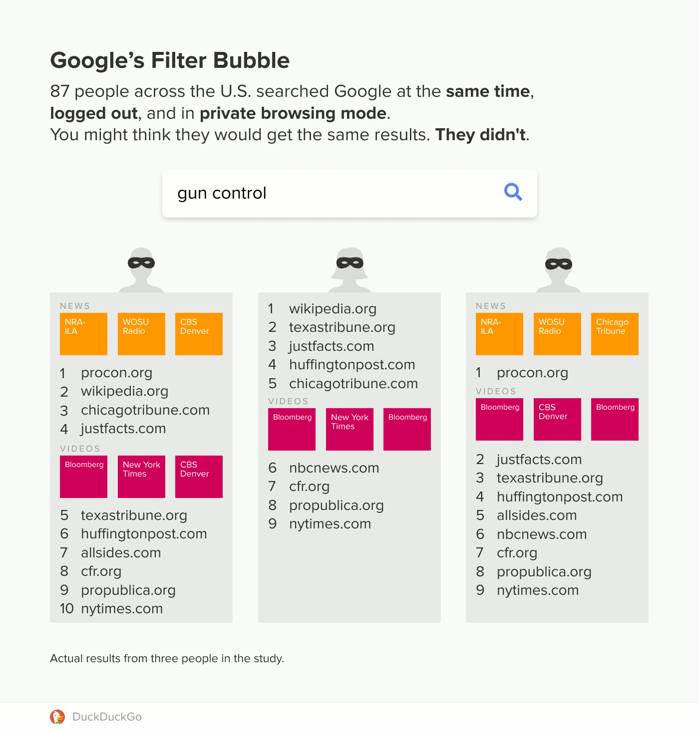 filter-bubble-overview-4