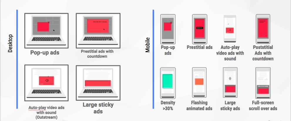 google chrome ad blocker Coalition for Better Ads chrome