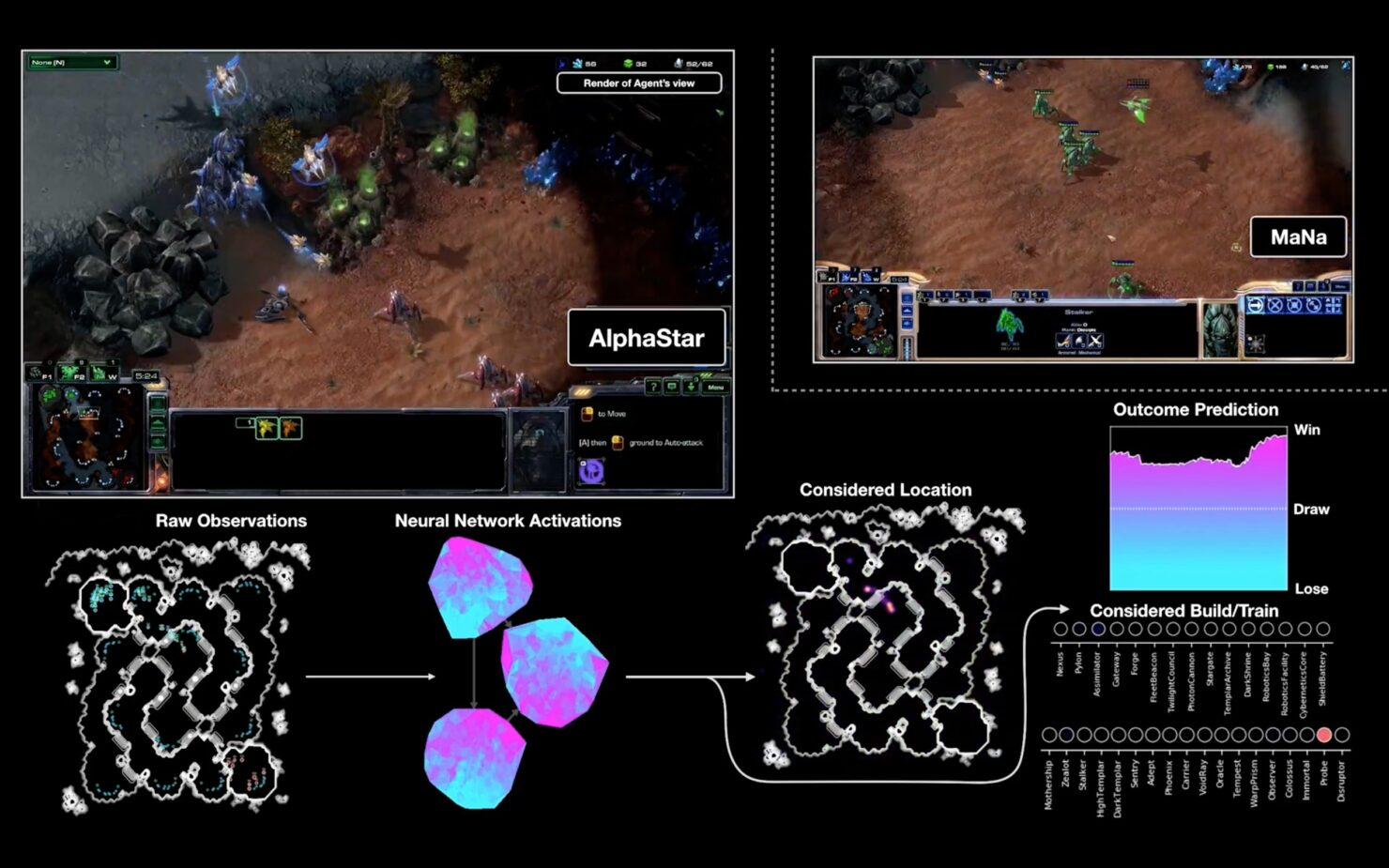 deepmind-alphastar-starcraft-ii