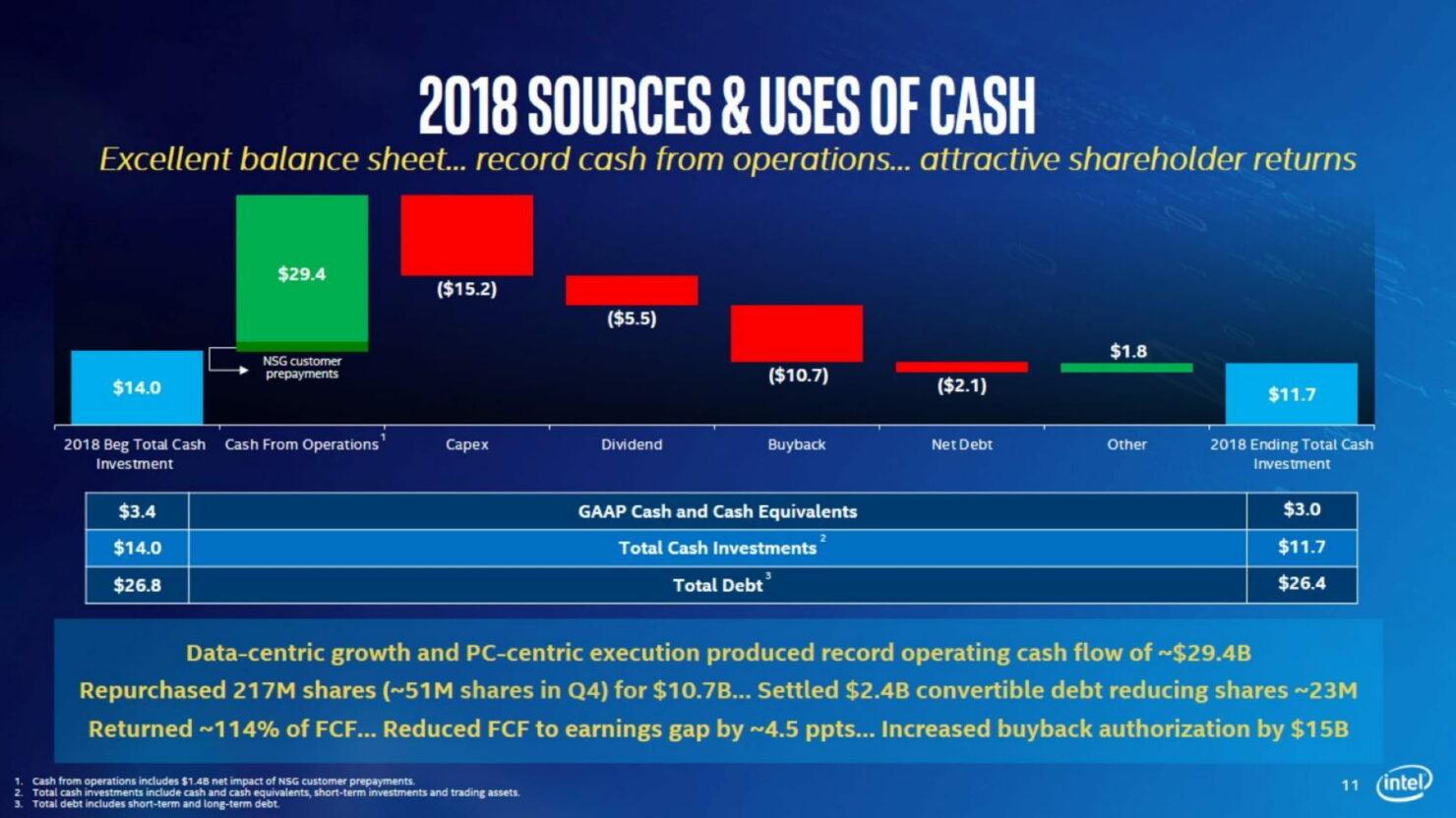 q418-earnings-deck-11
