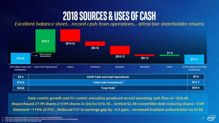 q418-earnings-deck-11