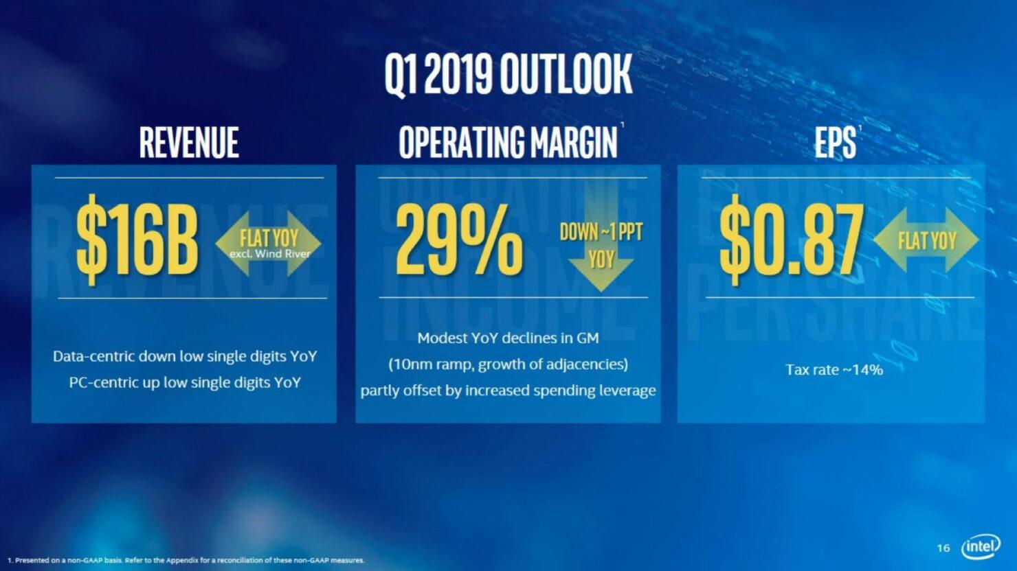 q418-earnings-deck-16