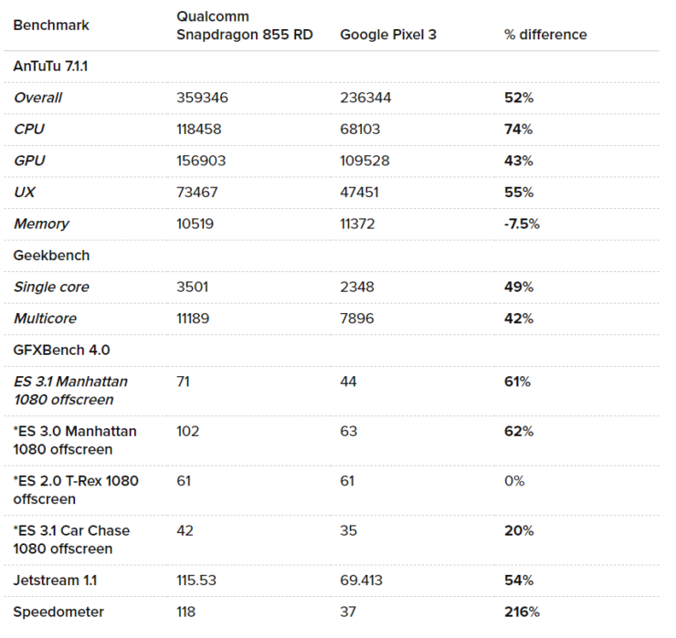 snapdragon-855-synthetic-benchmarks-1-2