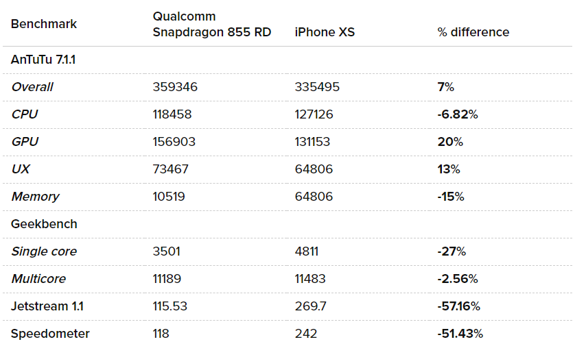 snapdragon-855-synthetic-benchmarks-2