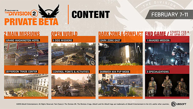 The Division 2 Private Beta Contents Detailed, Includes a