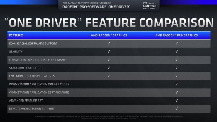 amd-radeon-pro-software-drivers_radeon-support
