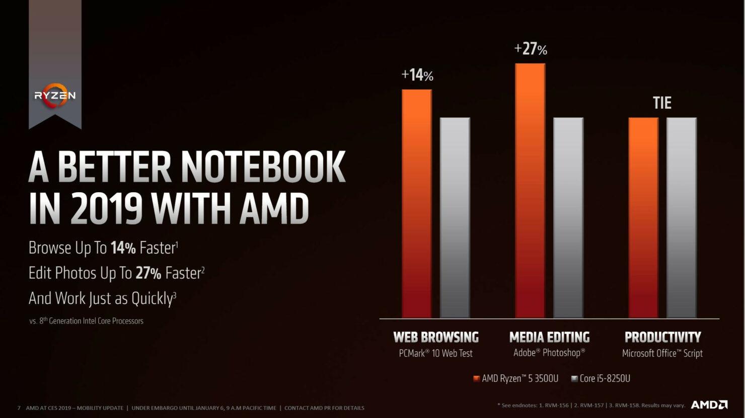 amd-ryzen-3000-series-notebook-lineup_3