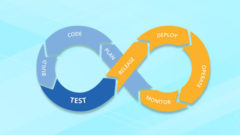 DevOps Certification Training Master Class Bundle