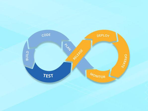DevOps Certification Training Master Class Bundle