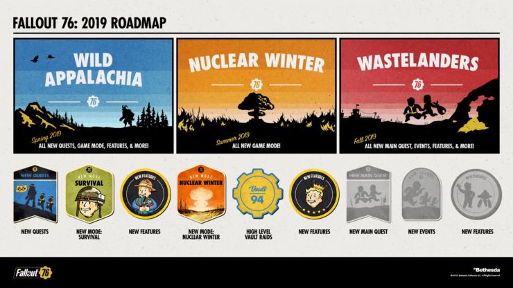 Multiplataforma] - Fallout 76 - [TÓPICO OFICIAL] | Page 2