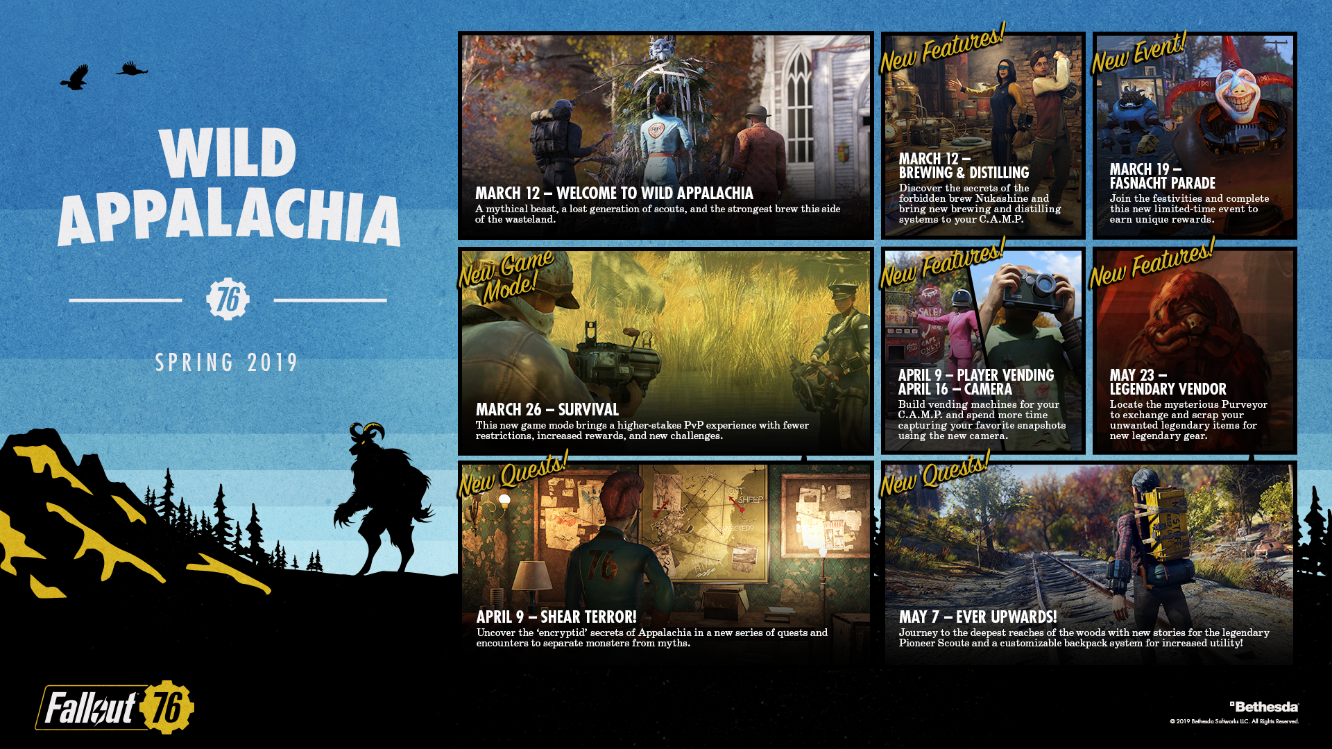 Bethesda Shares Fallout 76 Content Roadmap Featuring New