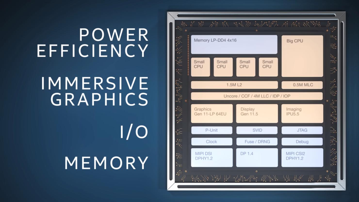 intel-lakefield-soc-with-foveros-3d-packaging_4