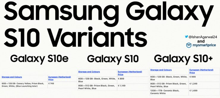 Samsung Galaxy S10 european prices leaked
