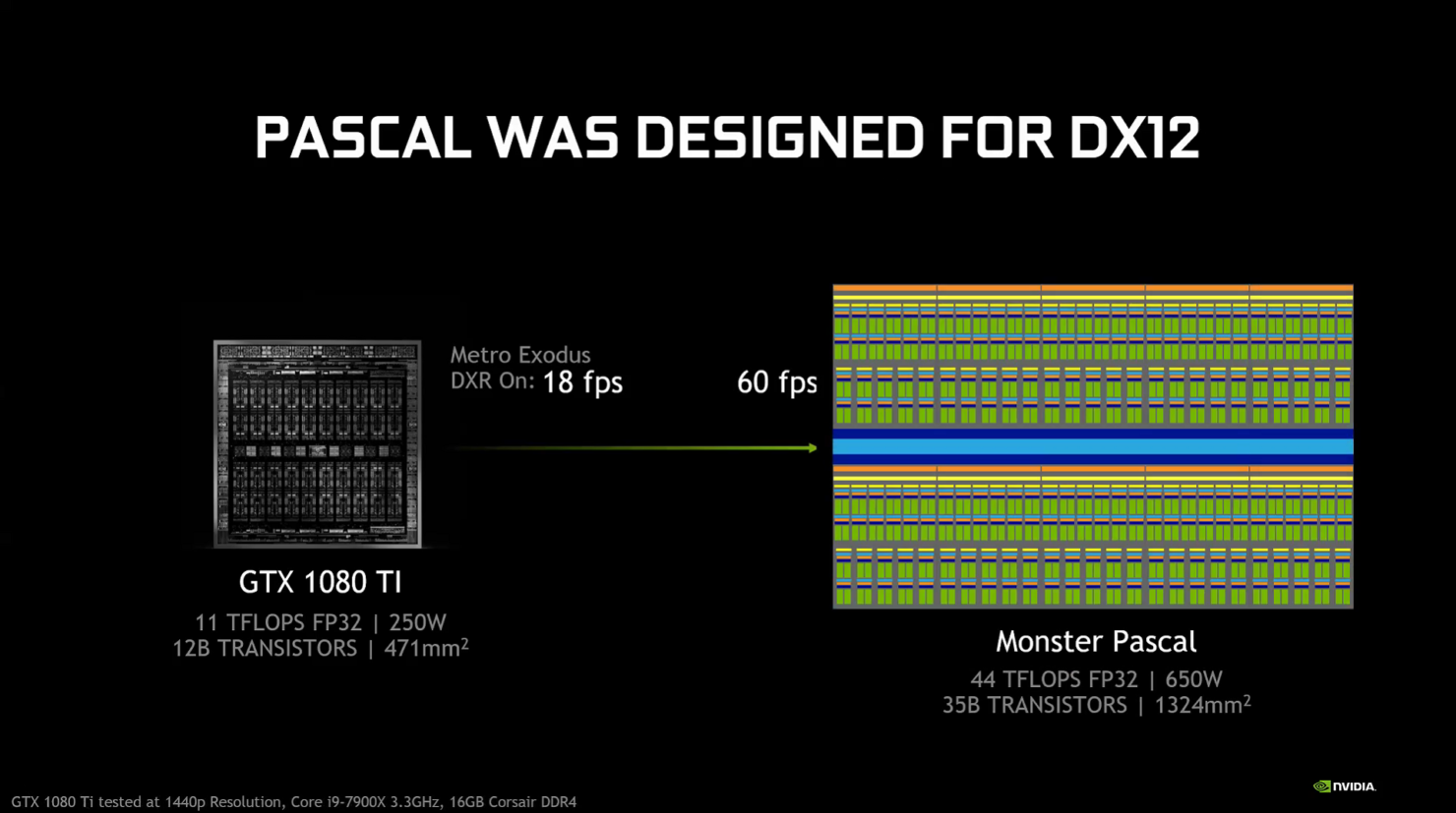 Raytracing without RTX: Nvidia Pascal receives DXR support