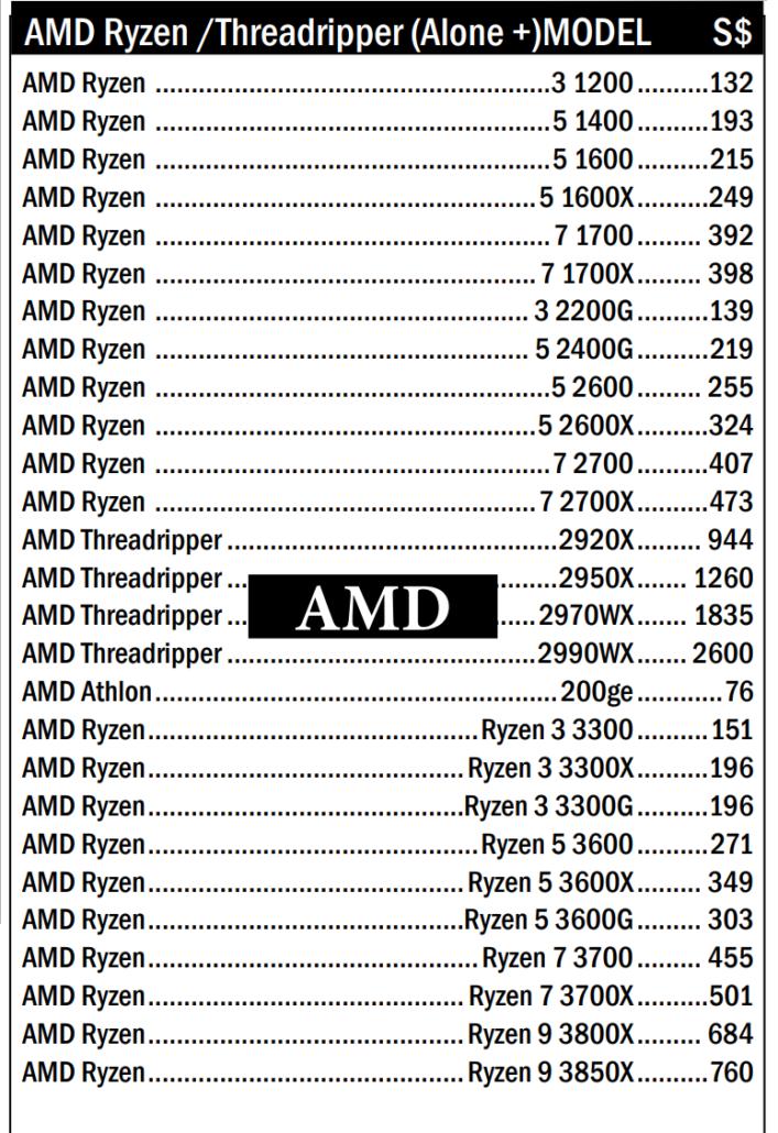 "AMD Ryzen 3000 CPU ""Zen 2"" Alleged Specs and Prices Leak Out"