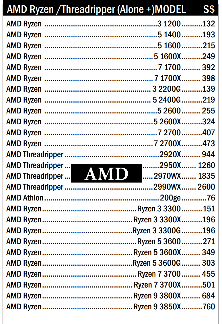 Amd Ryzen 3000 Cpus Specs And Prices Leaked Online By Retailer