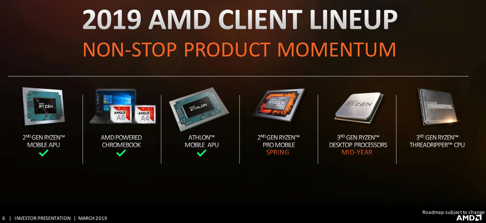 AMD 3rd Gen Ryzen & Ryzen Threadripper CPUs Launching in 2H of 2019