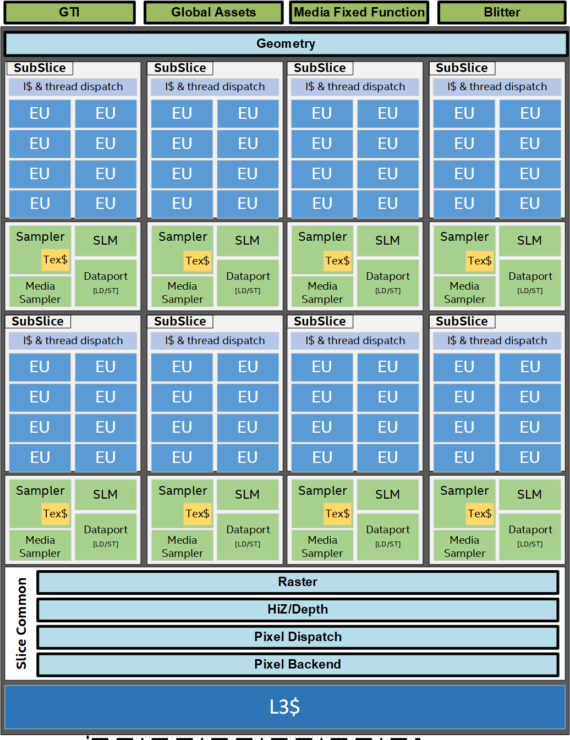 intel-gen-11-graphics-slice-architecture