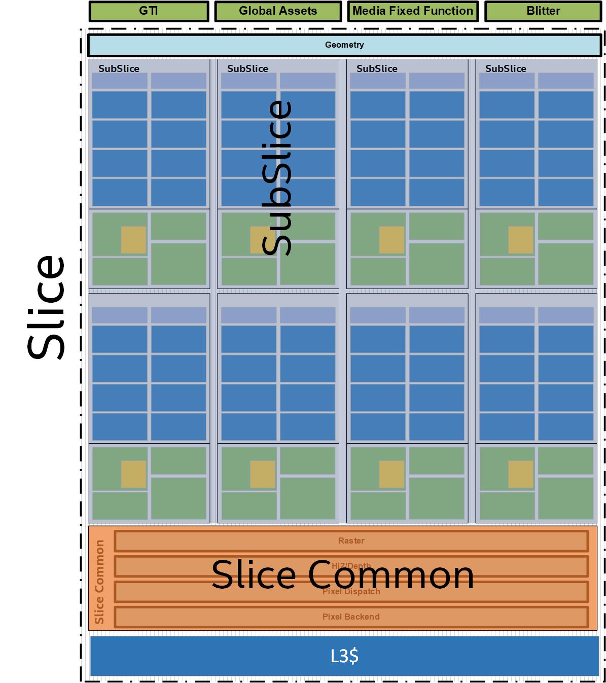 intel-gen-11-graphics-slice