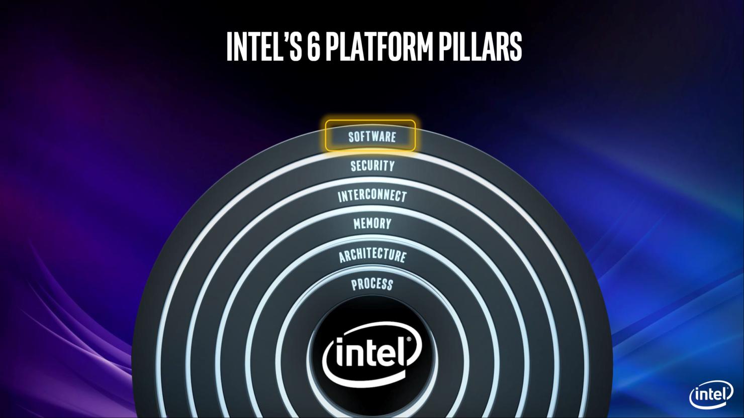 intel-graphics_command-center_2