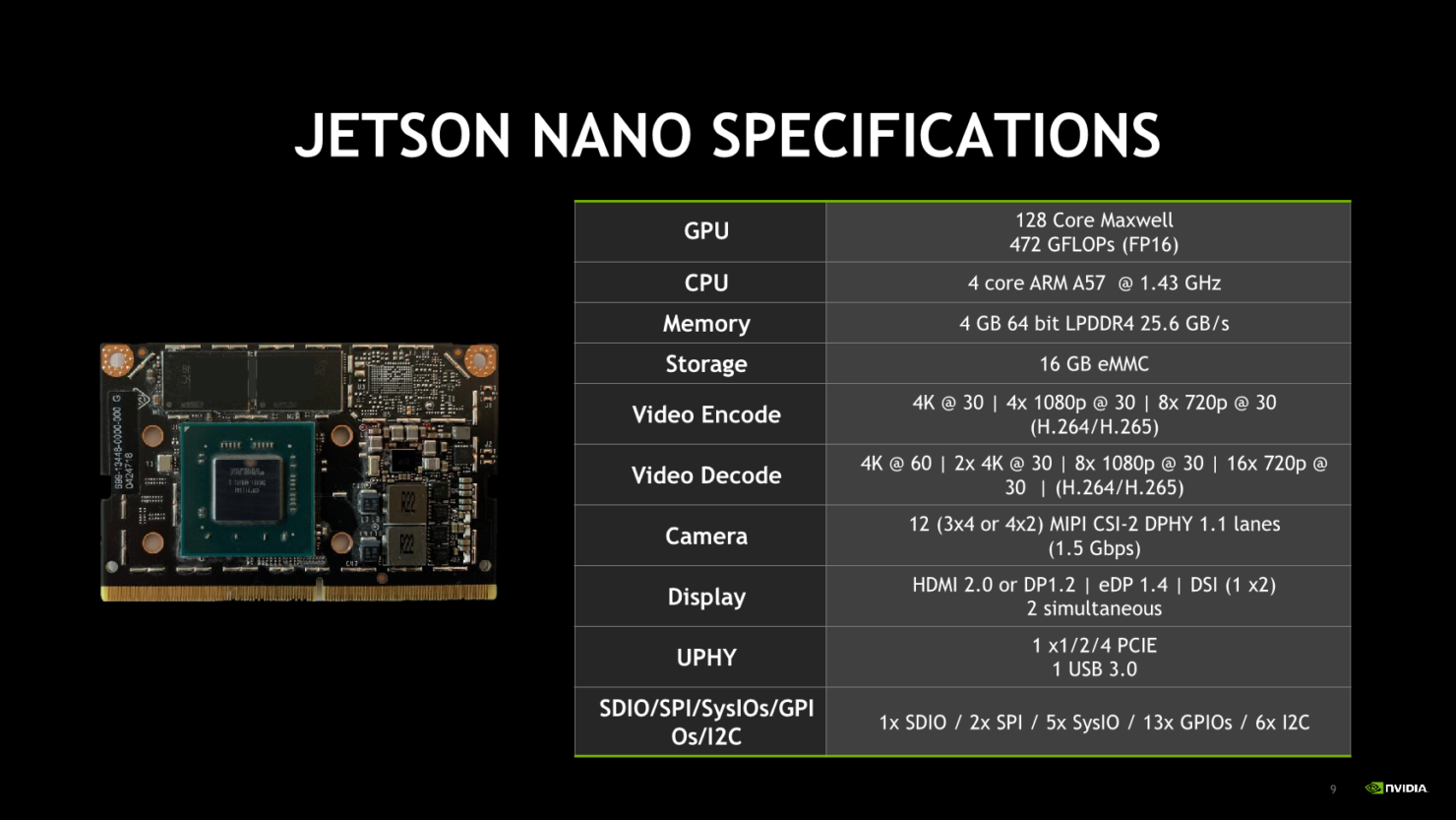 jetson-nano-specs