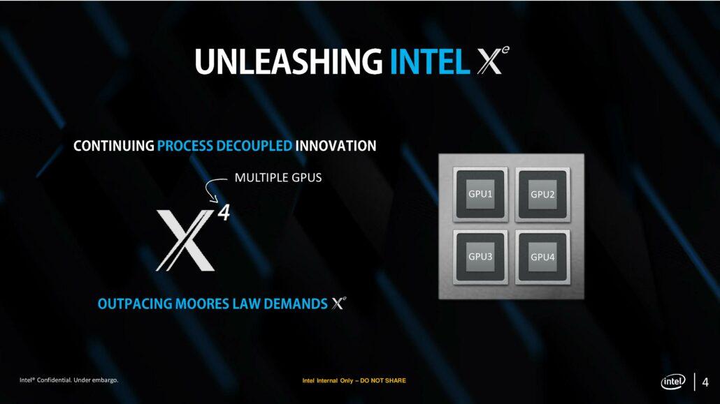 Изтекоха данни за видео картатите на Intel Xe (видео) 1