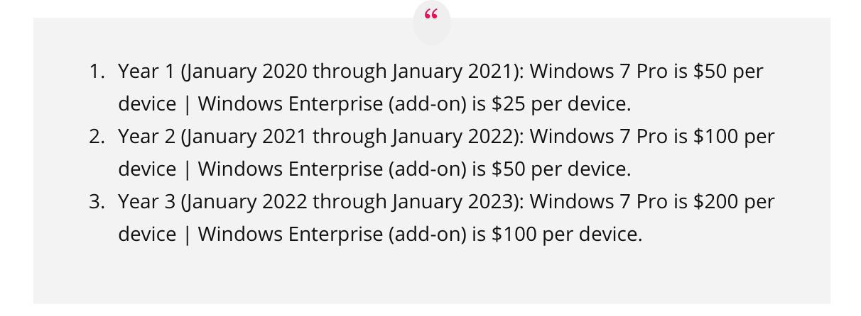 windows 7 esu price plan