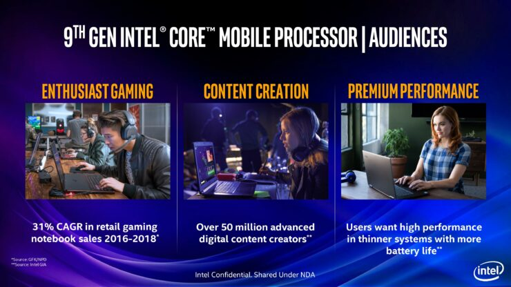 9th-gen-intel-core-mobile-launch-presentation-under-nda-until-april-23-page-006